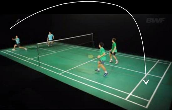 jenis pukulan badminton - clear 1