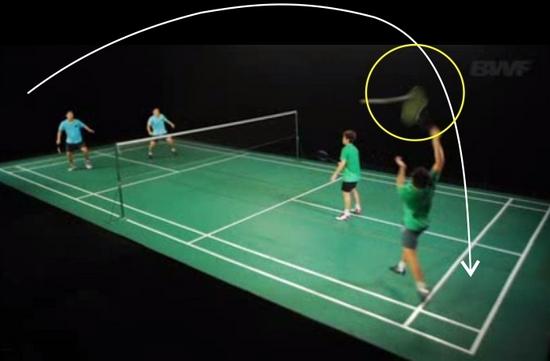 jenis pukulan badminton - clear 2