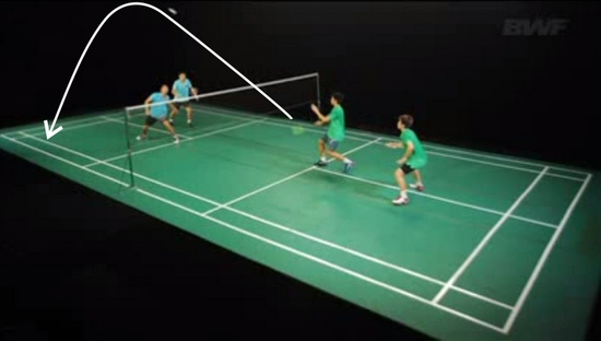 jenis pukulan badminton - flick serve